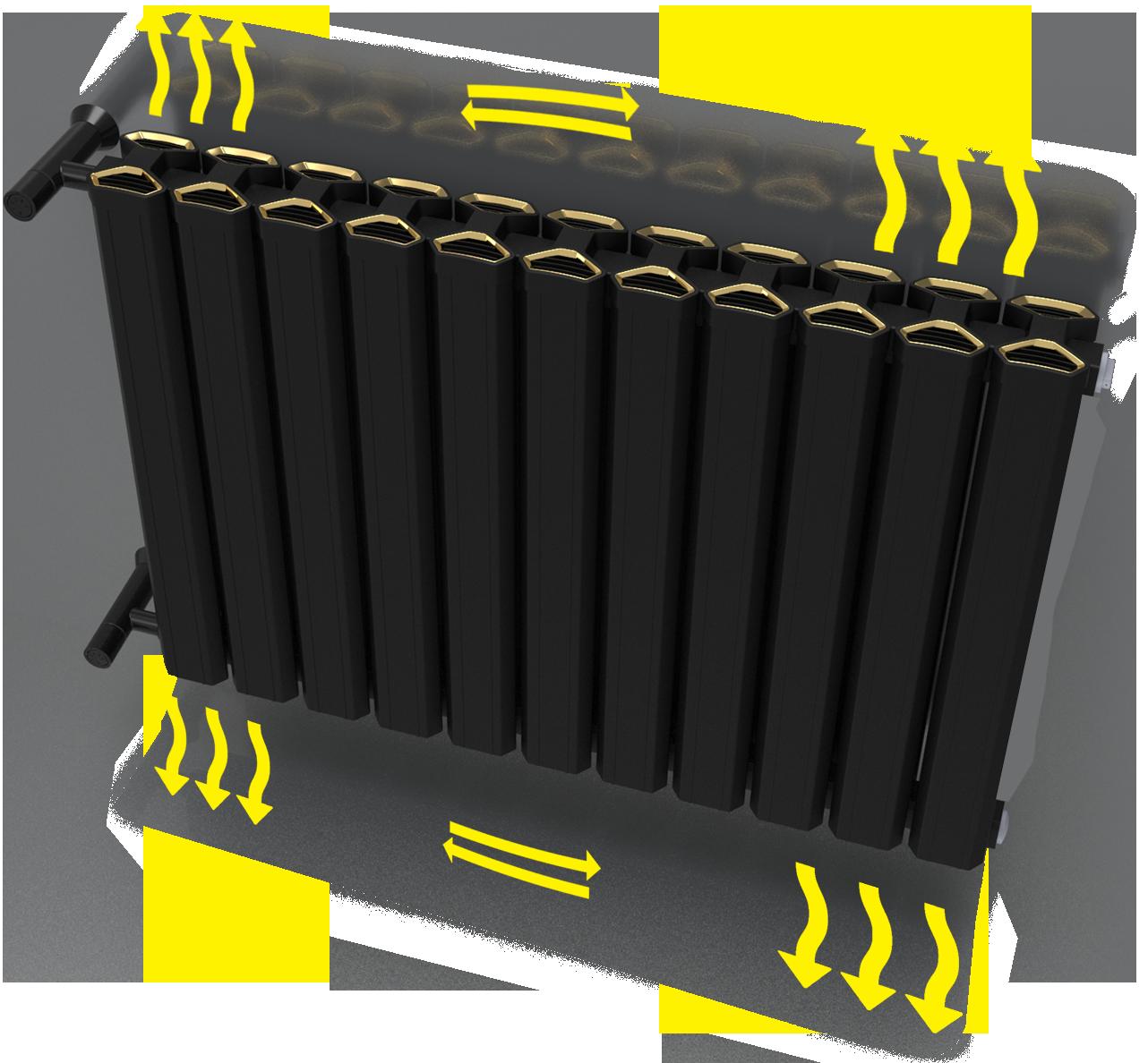 تکنولوژی گرمایش یکنواخت در رادیاتور آنیت